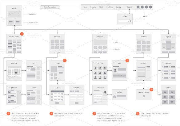 website flowcharts and site maps og premium download