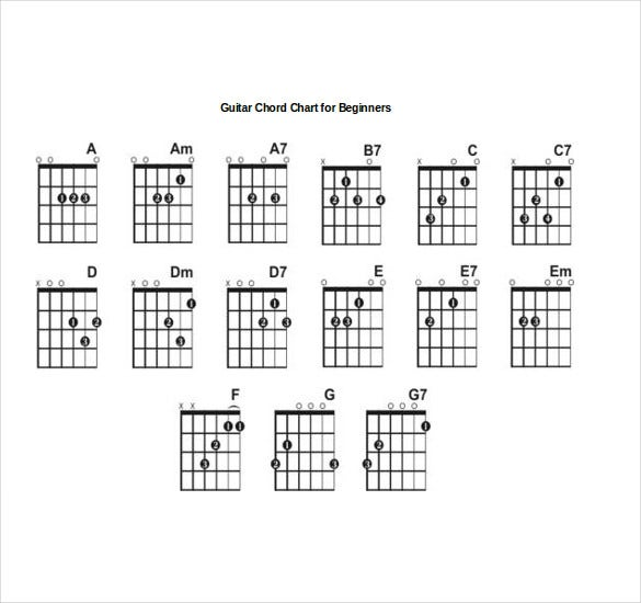 guitar chord chart for beginners