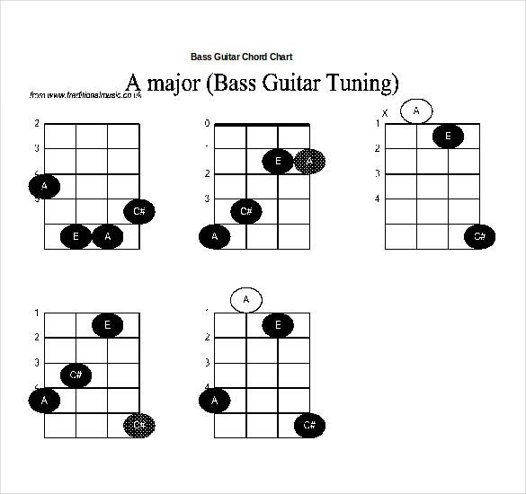 15 Word Guitar Chord Chart Templates Free Download Free Premium