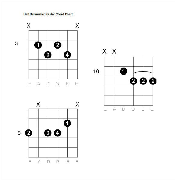 half diminished guitar chord chart
