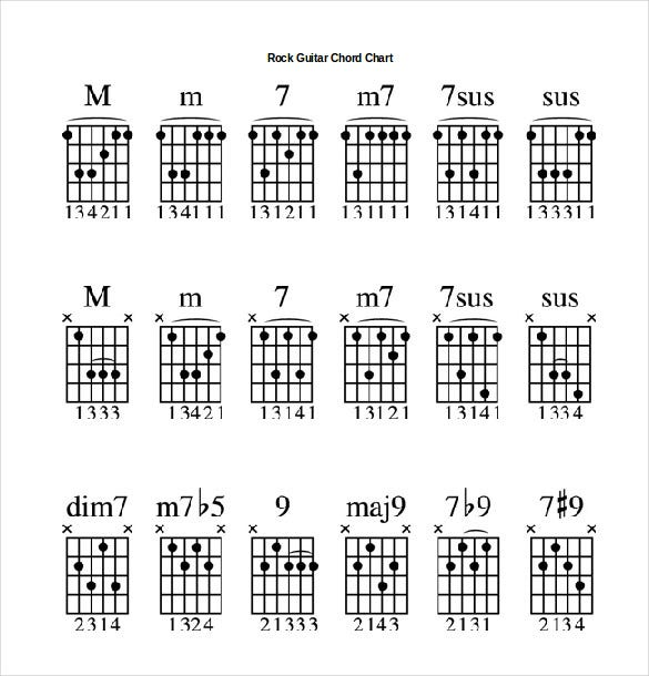 Word Guitar Chord Chart Templates Free Download  Free  Premium