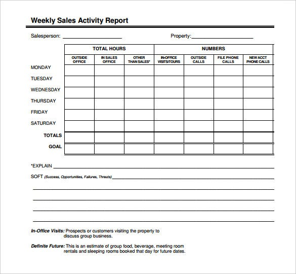 sales activity report template free download