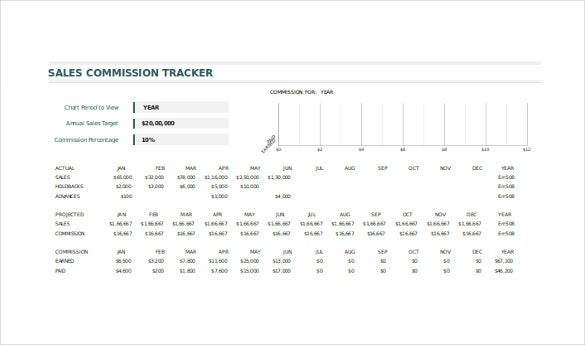 sales commission tracking template