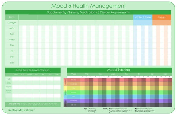 mood health management tracking chart template download