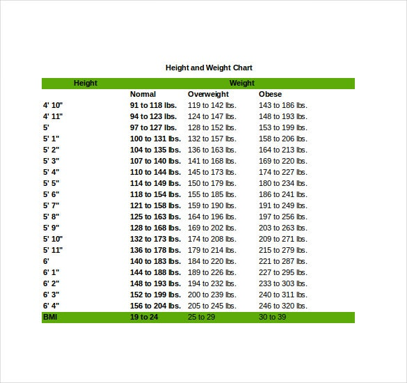 9 Word Height Weight Chart Templates Free Download – Army Height and Weight Chart