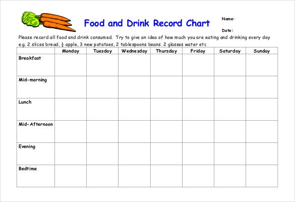 weekly food chart template Template – Food Journal Template Free