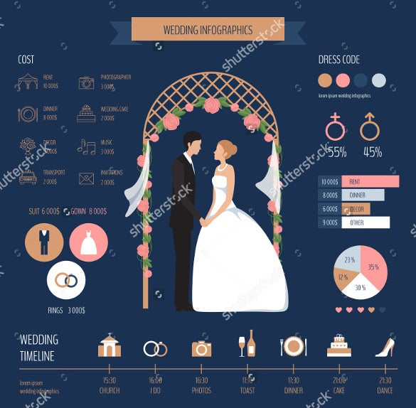 complete wedding timeline templte for download