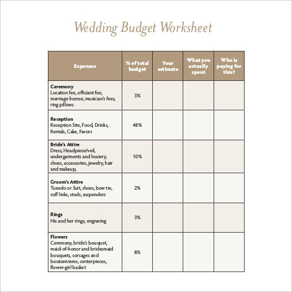 sample wedding budget template for download