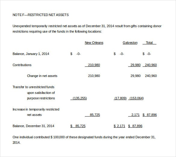 non profit income statement template