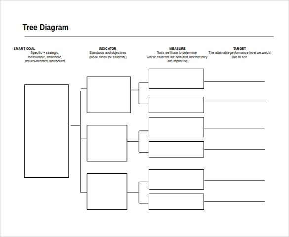 make a block diagram in word the wiring diagram word diagram template 43 great fishbone diagram templates wiring diagram