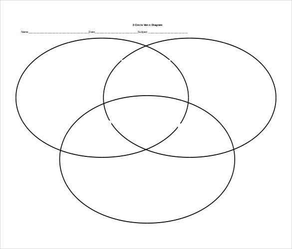 3 circles venn diagram free word format template
