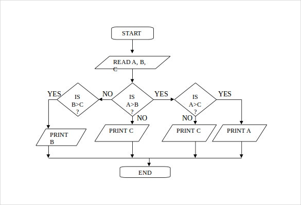 ms word flow chart diagram free download