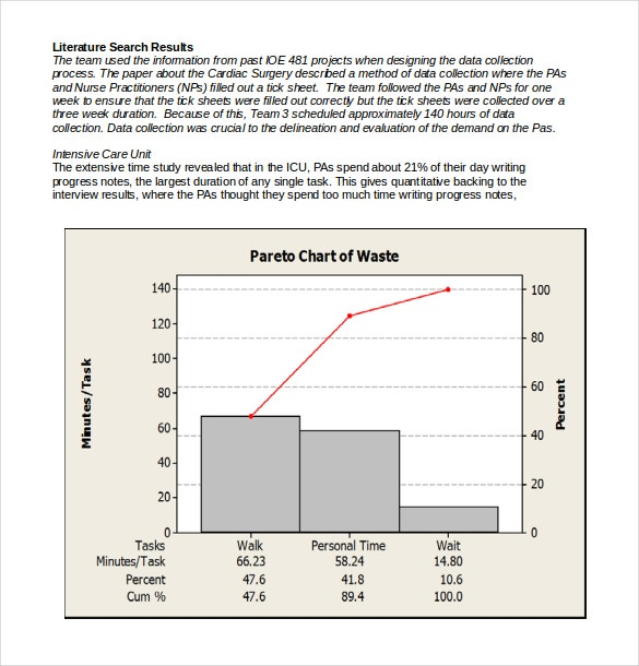 Free Download Pareto Chart Templates In Microsoft Word  Free
