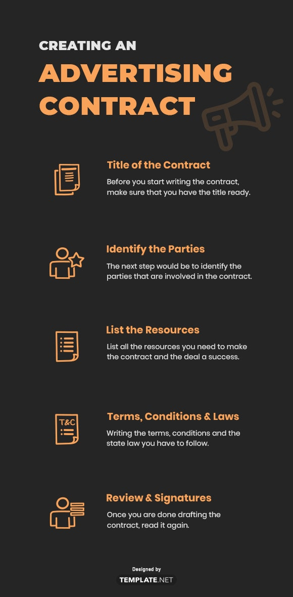 Creating an Advertising Contract