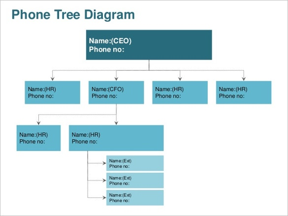 bcp call tree template - 12 printable phone tree templates doc excel pdf