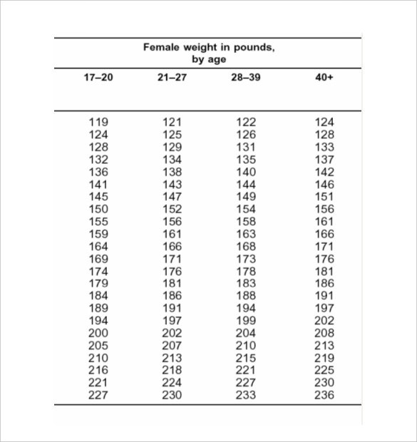 female body fat chart word document