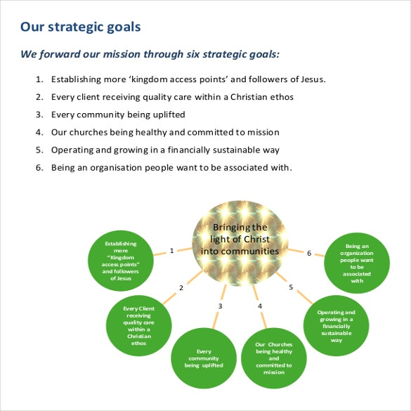 pdf format queensland church strategic plan free template download