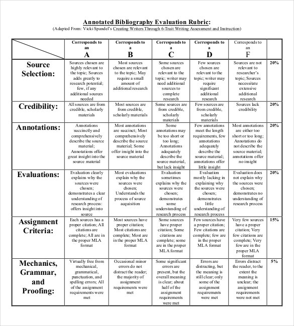 annotated bibliography evaluation rubric template free pdf download