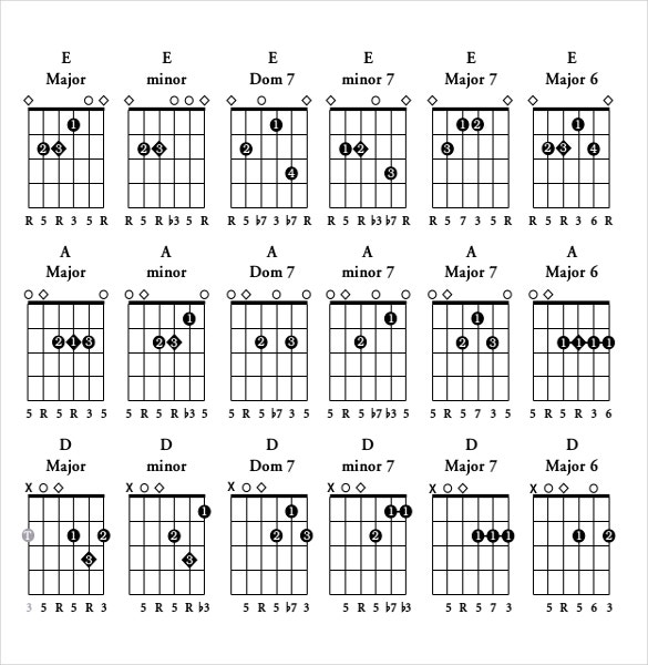 Printable Guitar Chords: Guitar Chord Chart Templates