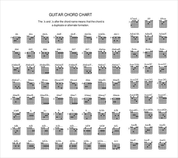 Guitar Chord Shapes Pdf Selol Ink