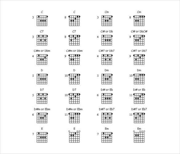 Guitar Chord Chart Templates 12 Free Word Pdf Documents Download