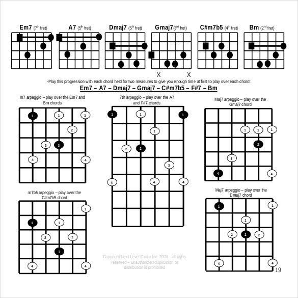 pdf document for suspended guitar chord templates