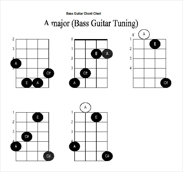 microsoft word document for bass guitar chord chart