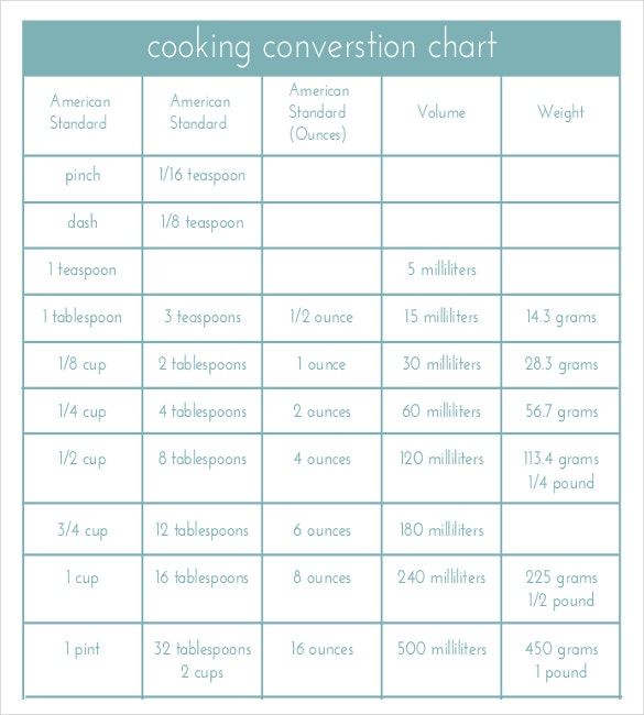 cooking metric conversion chart pdf template download
