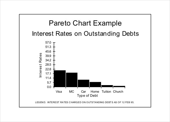 basic tools for process improvement pareto chart pdf document