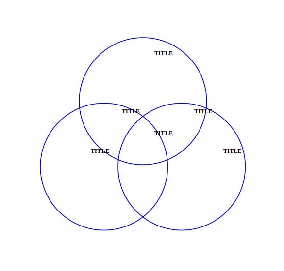 3 circle venn diagram free word doc