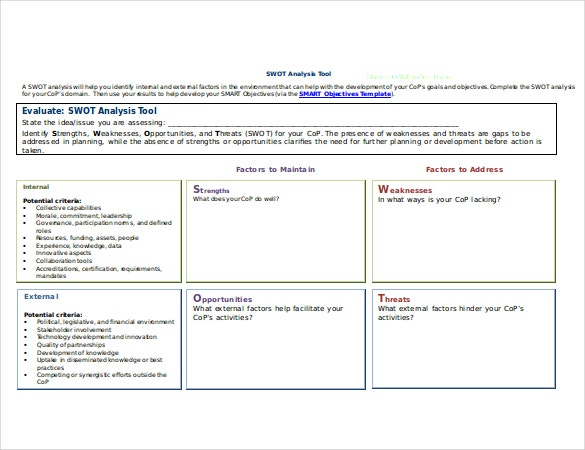 swot analysis matrix template download in doc