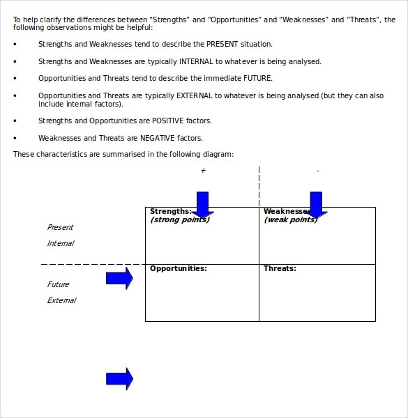 swot analysis template download in word