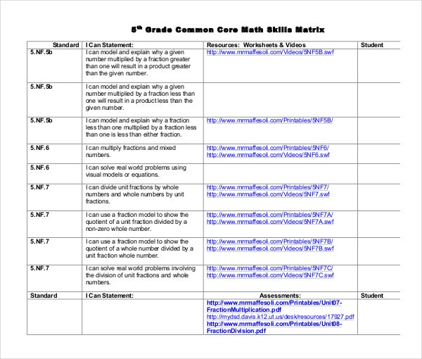 Common Core Math Standards Matrix Sheet PDF Format Download