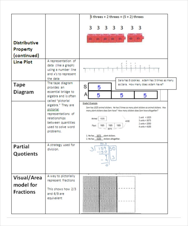 Common Core Math Sheet PDF Format Download