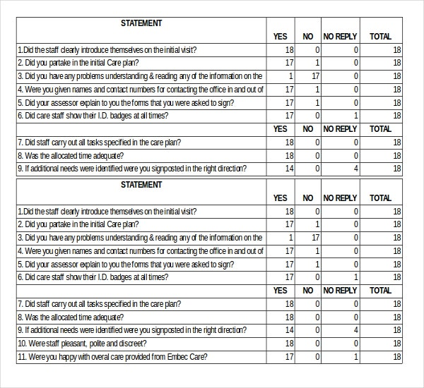 Satisfaction Survey Template 8 Free Word Excel PDF Documents – Sample Customer Satisfaction Survey