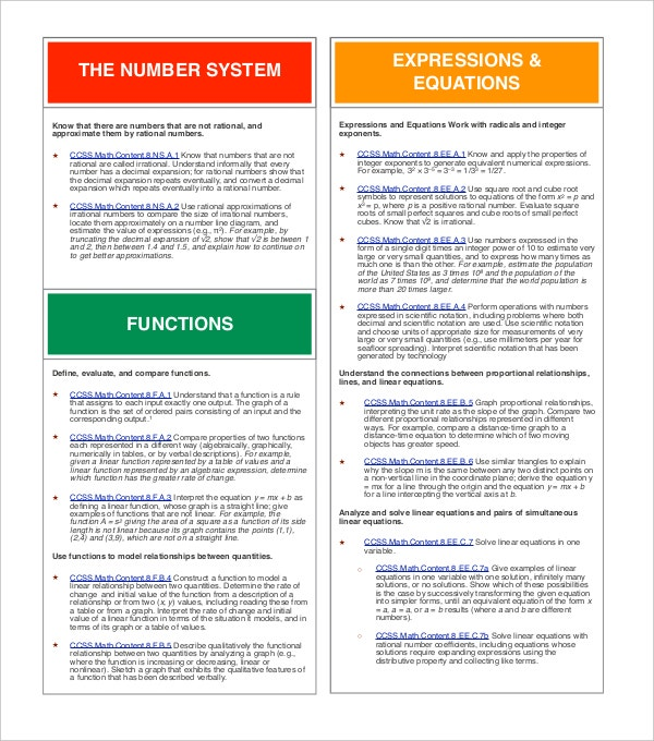10+ Common Core Cheat Sheets – Free Sample, Example Format