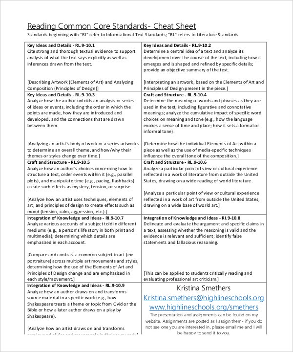 common core standards cheat sheet template