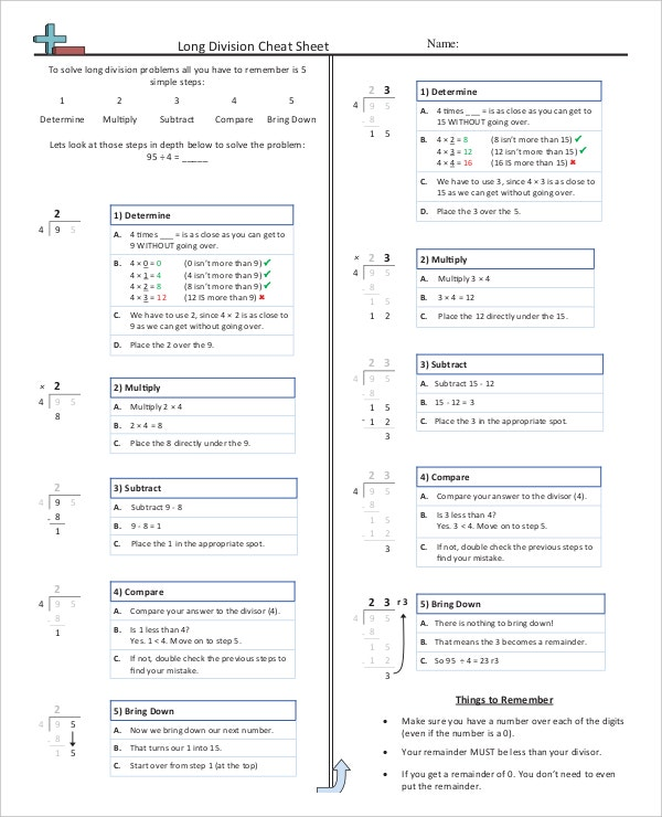 Common Core Cheat Sheet PDF Format