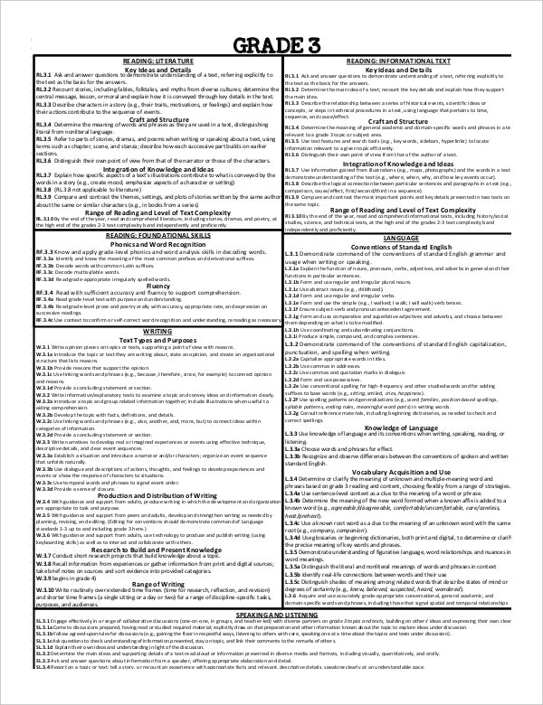 Common Core Cheat Sheet PDF Format Free Template Download  Resume Cheat Sheet