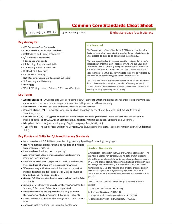 Common Core Standards Cheat Sheet PDF Format