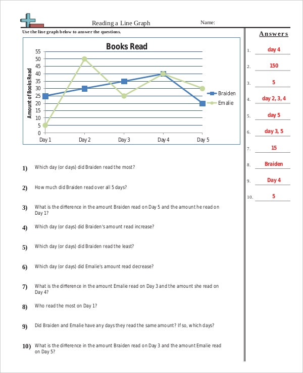 Basic Line Graph Common Core Worksheet Sample Template