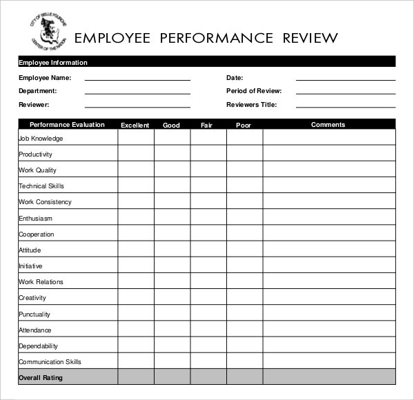 Employee Performance Review Write Up Template PDF Free Download