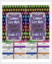 Common Core Math Cheat Sheets for Grades