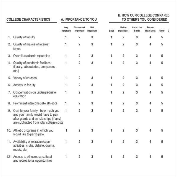 Exceptional Admitted Student Survey Questionnaire Sample Template