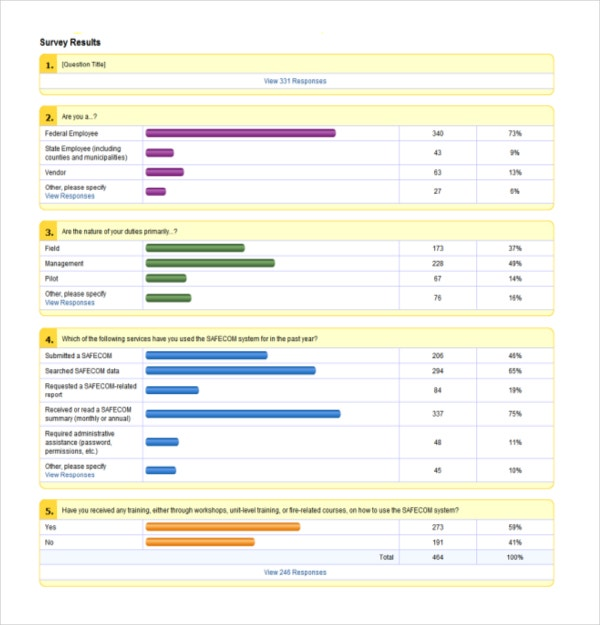 10 Survey Report Templates Free Sample Example Format – Survey Result Template