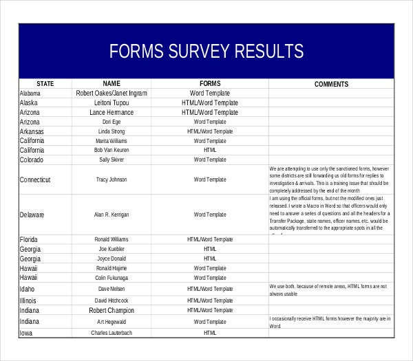 Example Format Interstate Forms Survey Results Template