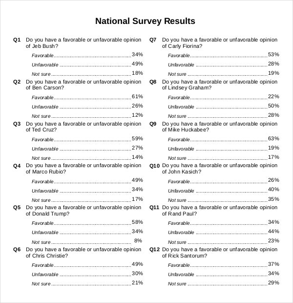 National Political Survey Results Relese Template PDF