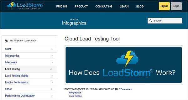 cloud load testing tool loadstorm