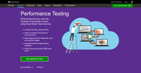 visual studio performance cloud test your code
