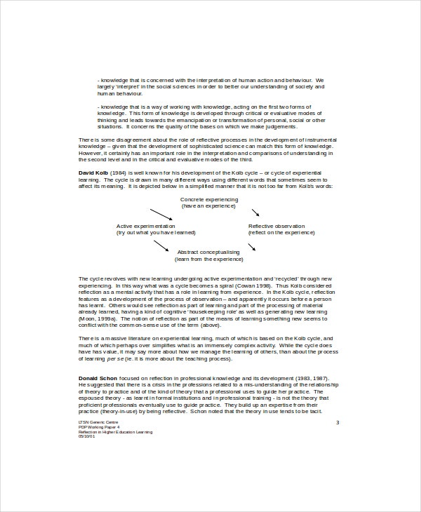 reflection paper template